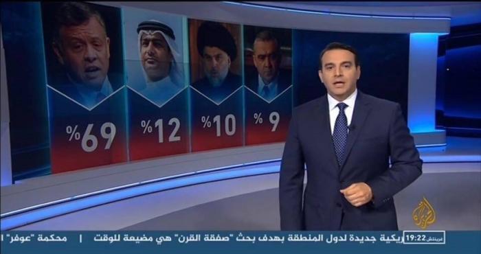 جمهور الجزيرة: الملك عبدالله يفوز بتصويت الشخصية الأكثر تأثيراً